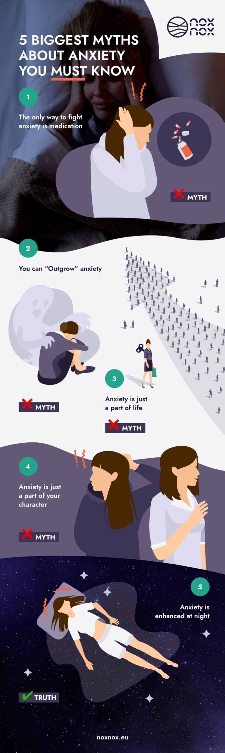 NoxNox 5 Biggest Myths About Anxiety Infographic
